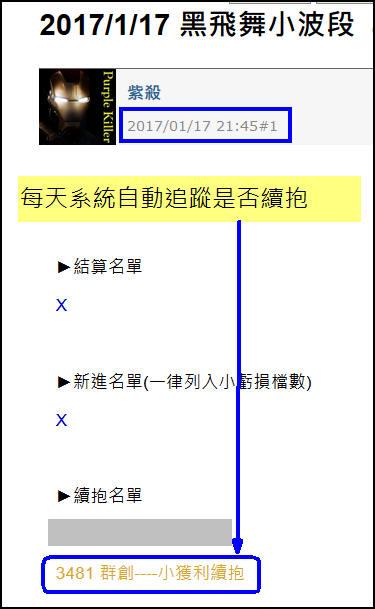 【系統化操作】換牌的藝術:黑飛舞3481群創變身!_03