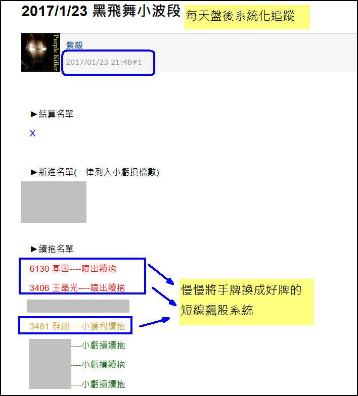 【系統化操作】換牌的藝術:黑飛舞3481群創變身!_04