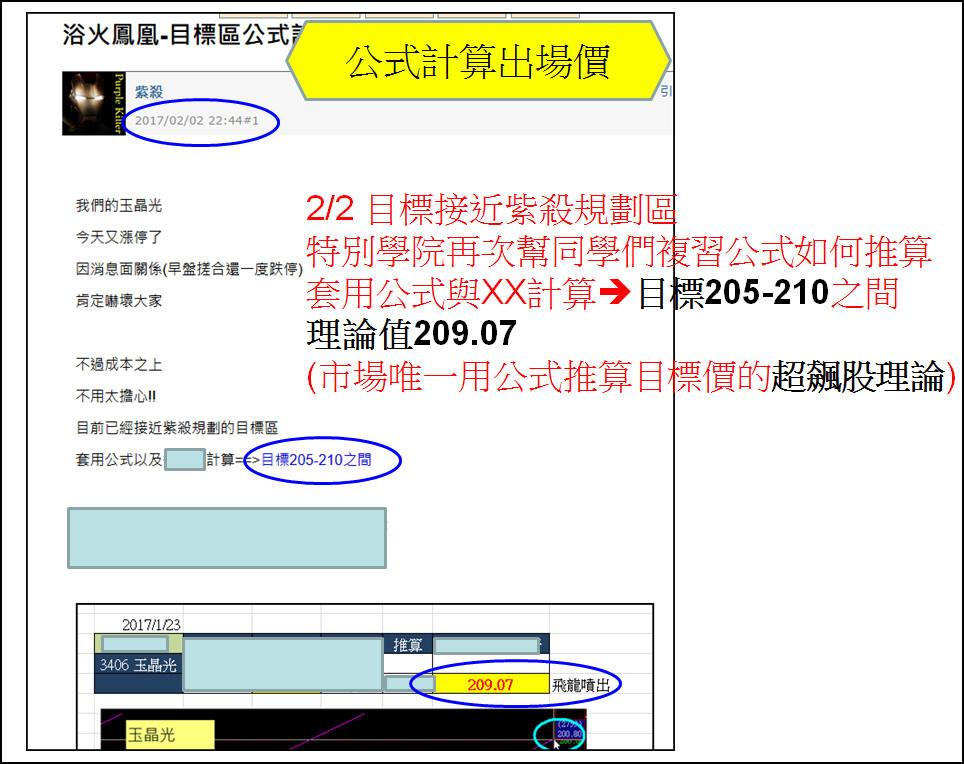 [狂賀] 規劃210達陣,玉晶光收割獲利135%_04