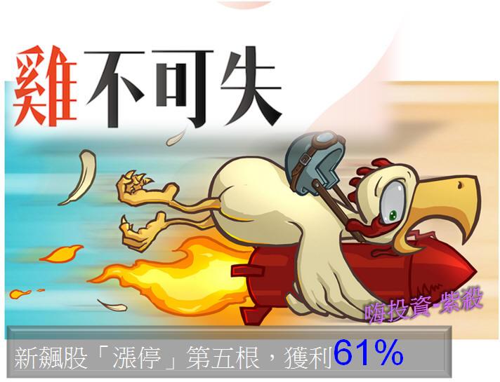 新飆股「漲停」第五根,獲利61% (雞不可失)