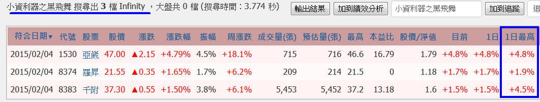 黑飛舞達陣率67%_02
