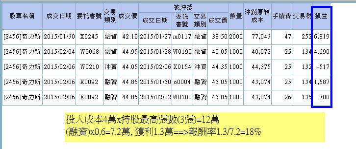【龍門獵殺】:實戰飛龍獲利18%_04