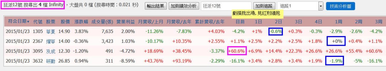 黃血續命【狂派】水龍60%_02