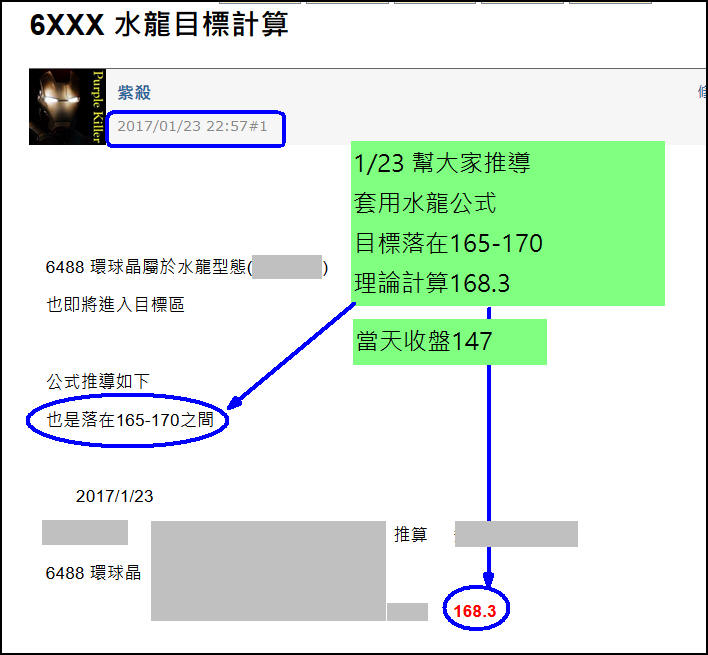 [超飆股第二檔]:6488環球晶168達陣(+22%)
