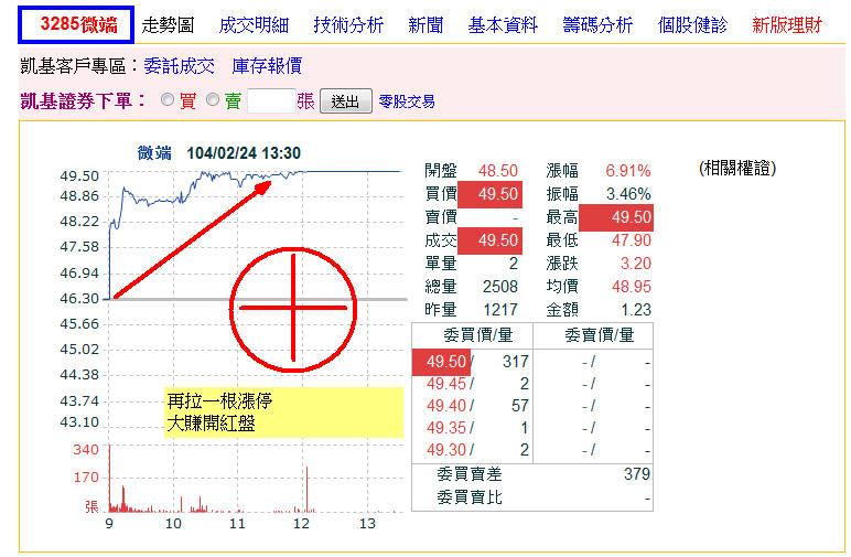 【三龍背離】再下一城(兩天14%)_02