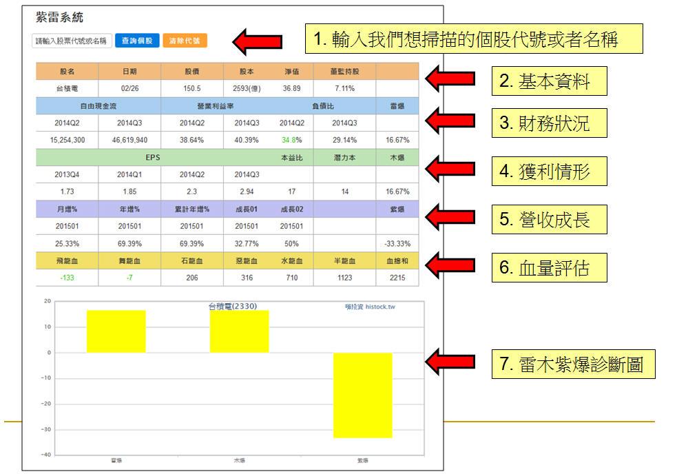 【紫雷系統】:一秒選出優質股排除地雷股_02