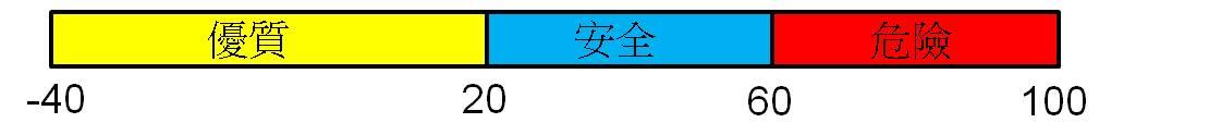 【紫雷系統】:一秒選出優質股排除地雷股_07