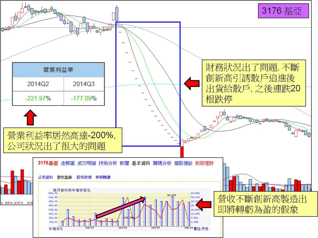 【紫雷系統】:一秒選出優質股排除地雷股_04