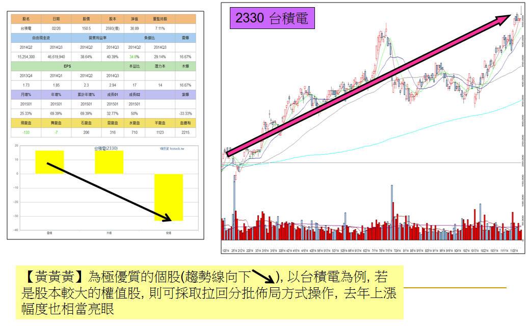 【紫雷系統】:一秒選出優質股排除地雷股_09