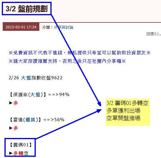 3/1 籌碼01多空策略(台指)_04