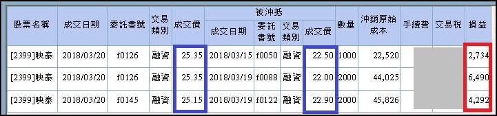 【惡龍也能飛天】映泰兩天獲利+34%_03