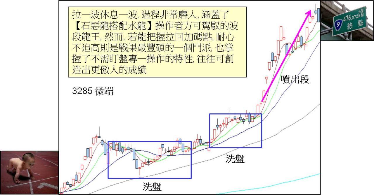 【主力】決定股價,【公式】駕馭未來_06