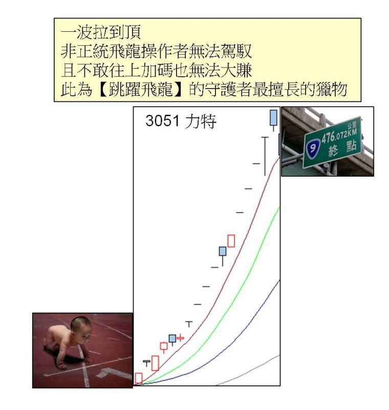 【主力】決定股價,【公式】駕馭未來_05