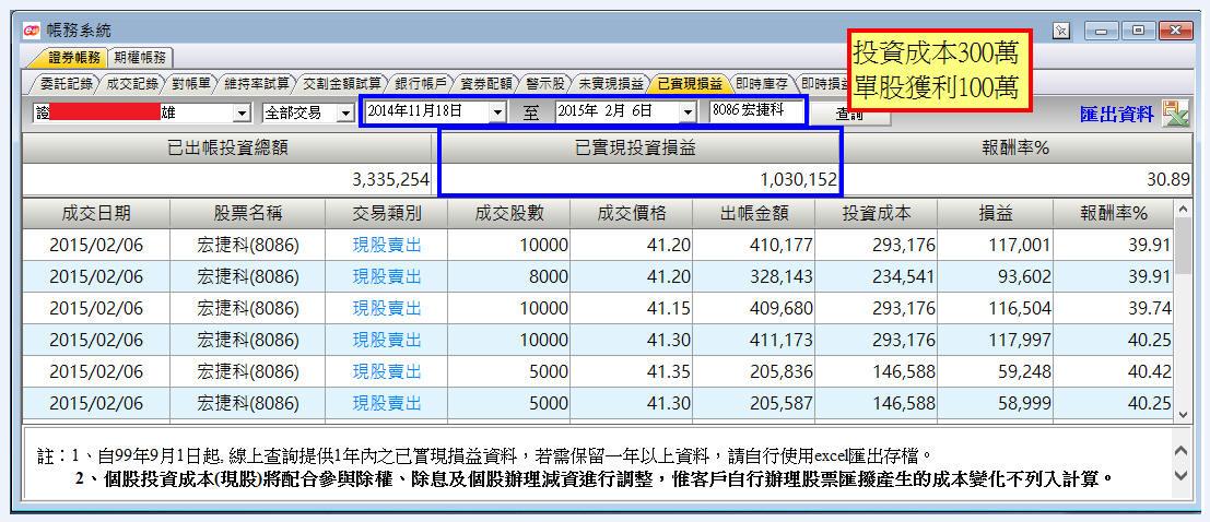 只操作一檔股票居然獲利100萬_03