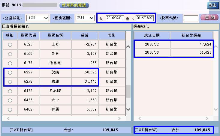 【股票的進擊】獲利10萬元技巧公開_09