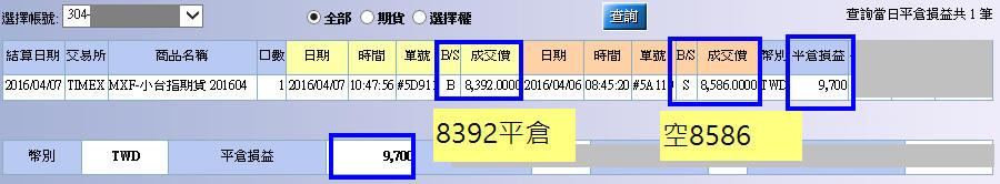 【放空居然兩天賺進200點】(不紙上談兵)_03
