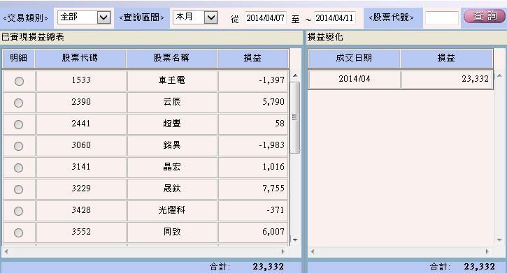4/11 成交明細與盤後持股(免費)_02