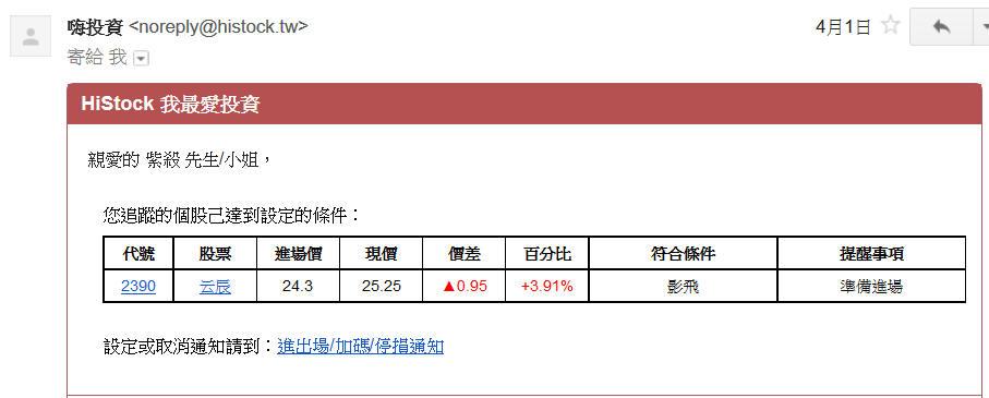 主力股再創新高(月漲幅54%)_02