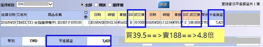 兩天以小博大噴出4.8倍_03