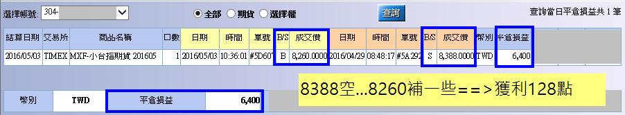 兩天空單獲利128點(實戰)_03