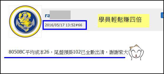 【套用歷史圖騰】週選輕鬆賺四倍_06