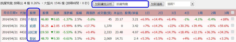 【嗨教學】跳躍飛龍一個月獲利34%_04