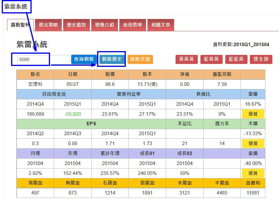 【紫雷新功能】:不盯盤也能七個月漲幅快4倍_02