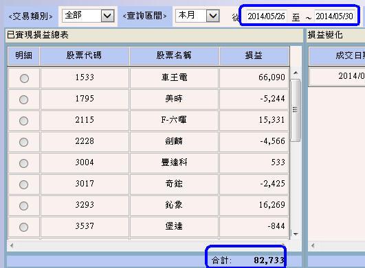 週飛龍本週戰績41%(100萬獲利10萬)_03