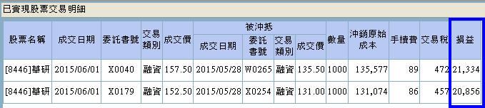 【實戰飛龍】兩天獲利4萬元(報酬率40%)_03