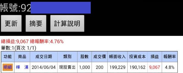 學生買的比老師低且賣的高(穩賺7%)_07