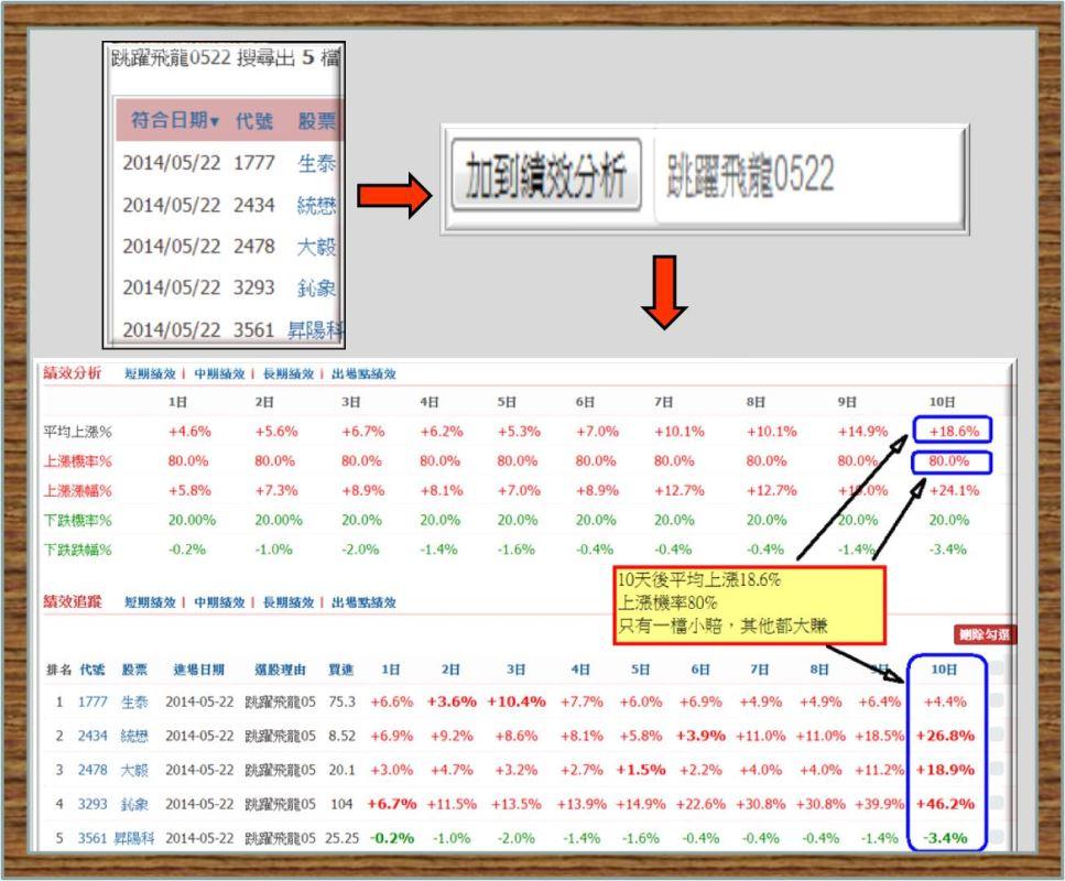 【貓劍客】屠龍10天獲利215萬_02