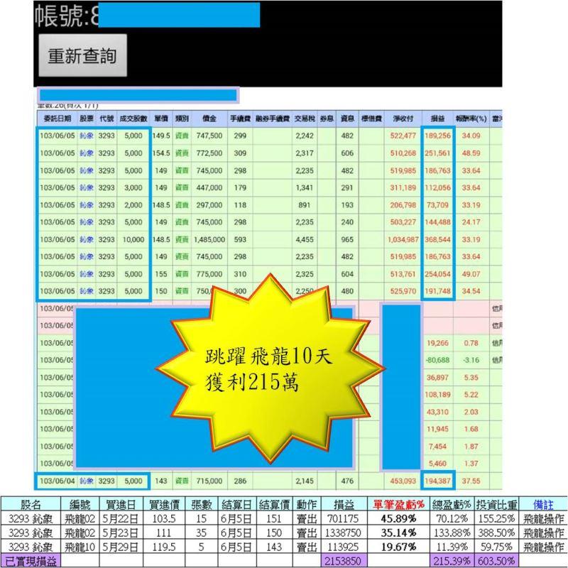 【貓劍客】屠龍10天獲利215萬_04