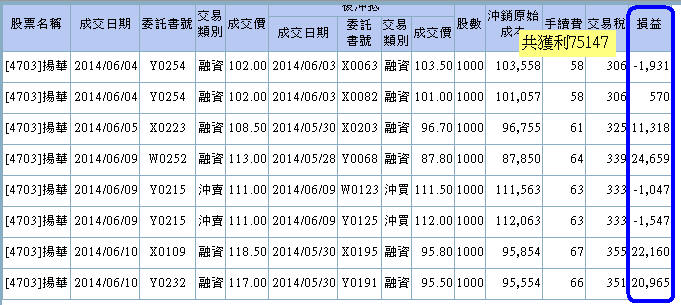 【實戰】輕鬆買在起漲波段獲利35%_05