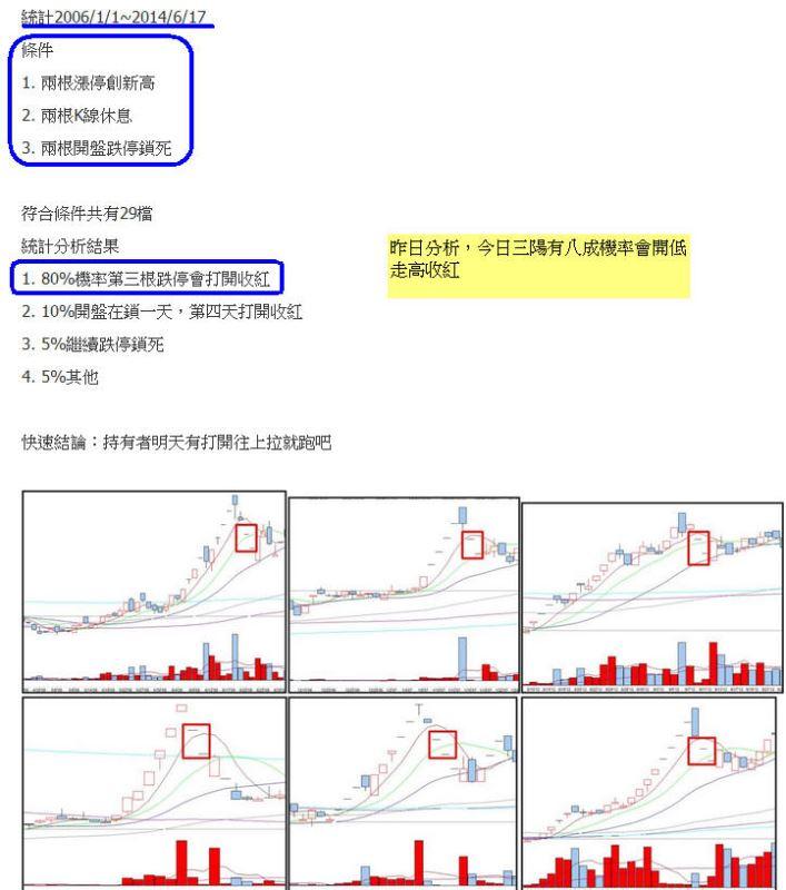 統計找飆股(E):三陽的戲劇性發展_02