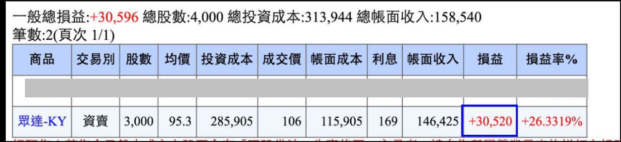 6月份最後一檔神之卡順利噴出!(+31%)_02
