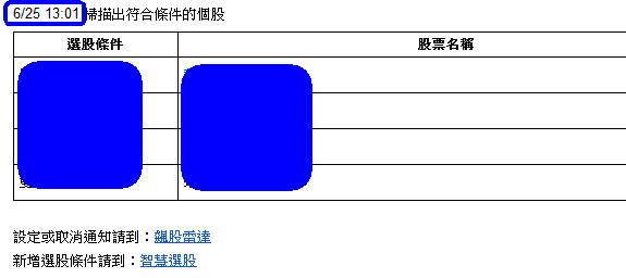 魔龍戰法績效再攀新高154%_02