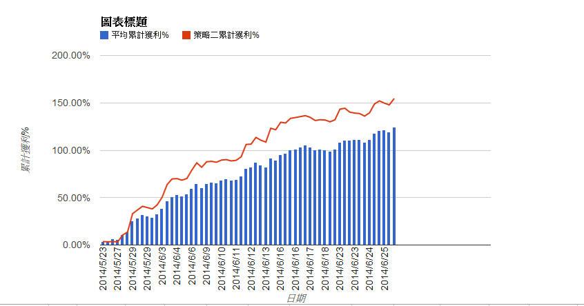 魔龍戰法績效再攀新高154%_04