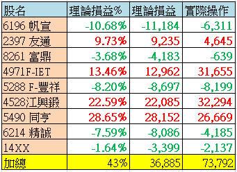7/4 水龍戰況分析(+37萬)【實戰】_12