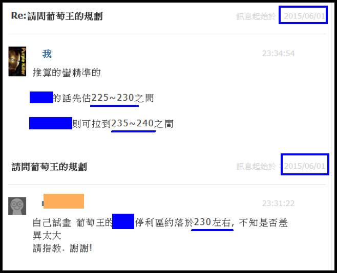 【學員】自行規劃,【水龍】波段達陣50%
