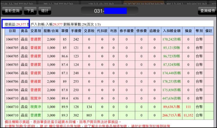 七月最令人驚豔的一檔股票【6411 晶焱】_02