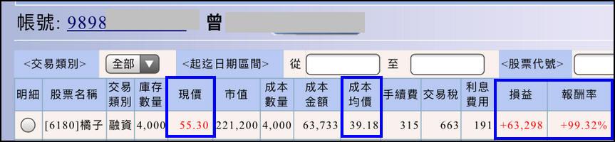 8月份三大妖股再創波段新高_02