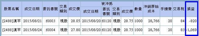 9/5 水龍戰況分析(+35萬)【實戰】_14