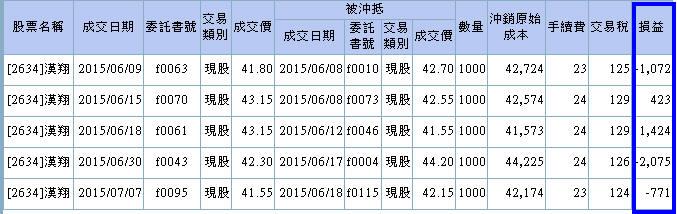 9/5 水龍戰況分析(+35萬)【實戰】_11