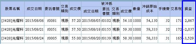 9/5 水龍戰況分析(+35萬)【實戰】_13