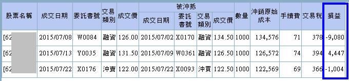 9/5 水龍戰況分析(+35萬)【實戰】_12