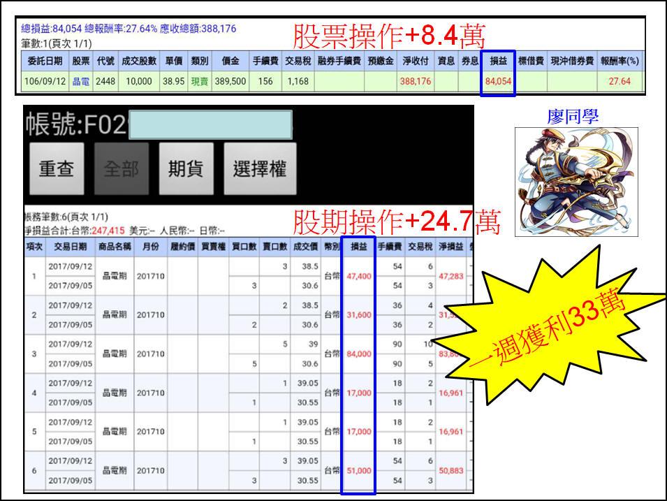 【系統選股】上班族 一起獲利百萬!!_05