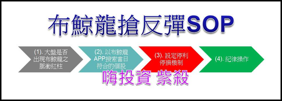 勝率高達97%的【搶反彈】技巧_02