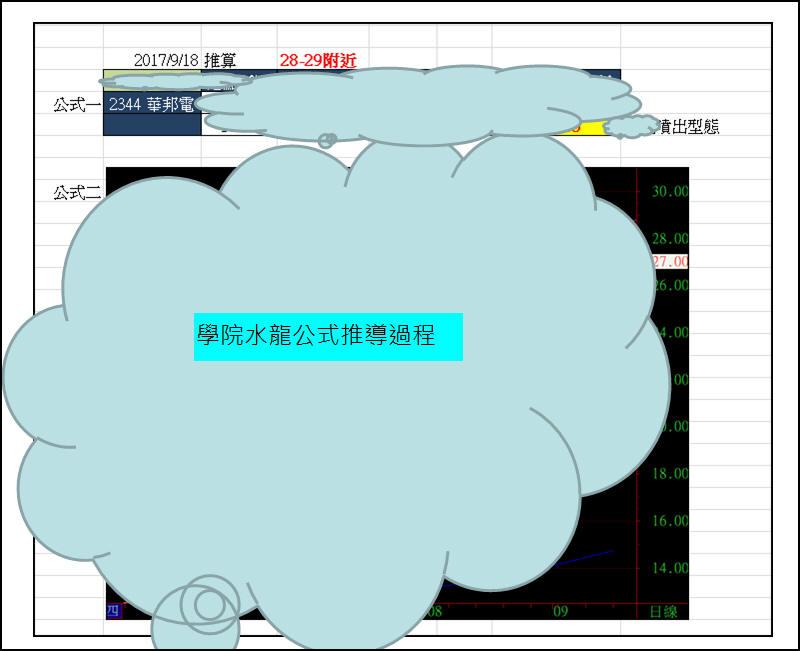 (給87分)一檔華邦電就賺到87萬(本金25萬)_05