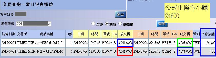 【龍神當沖】兩趟小賺127點_03