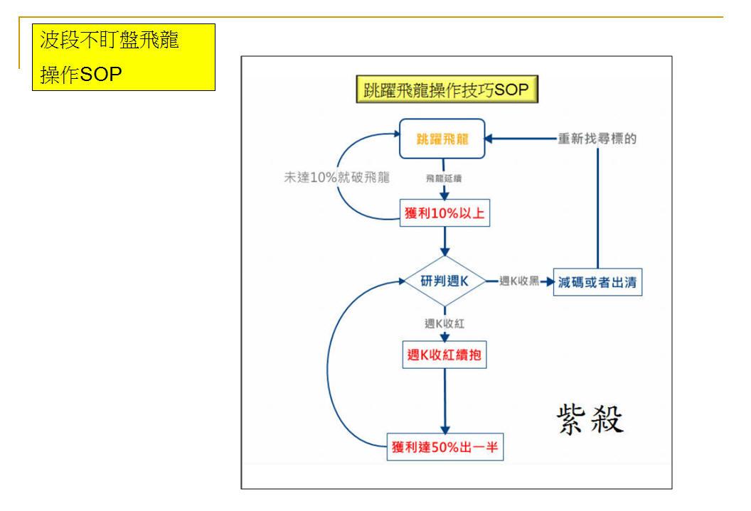 龍門APP新手引導教學_03